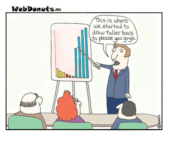 funny business presentations ppt presentation