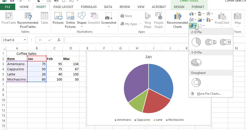 Creating And Editing A Column Chart Bookboon Blog