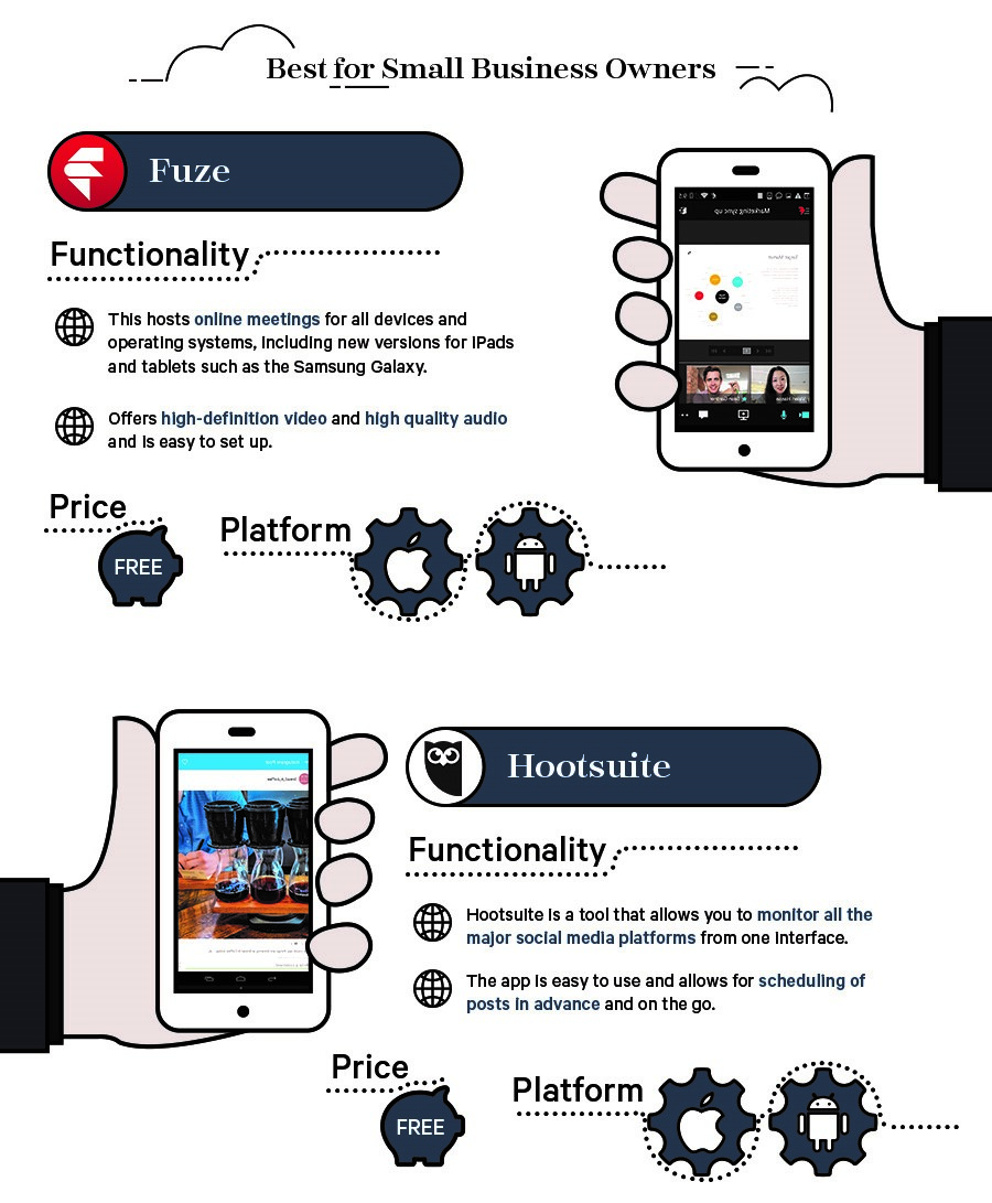 Effective Business Communication: Apps to help you