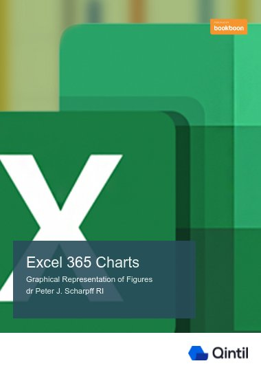Excel 365 Charts