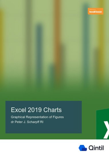 Excel 2019 Charts
