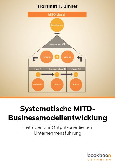 Systematische MITO-Businessmodellentwicklung
