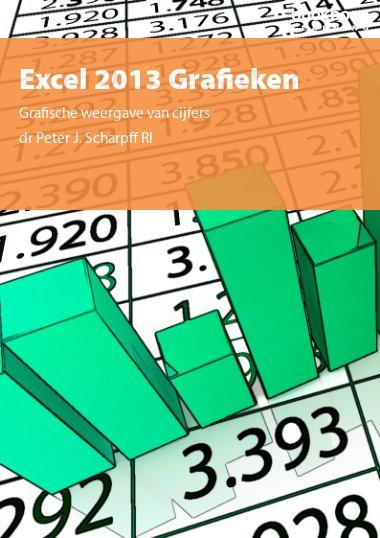 Excel 2013 Grafieken