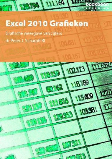 Excel 2010 Grafieken